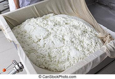 乳酪, 軟麻布, 薄霧, 布法羅, 生產