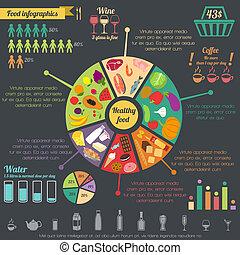 健康的食物, infographic