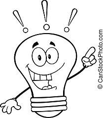 光, 概述, 想法, 燈泡