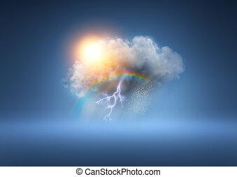 全部, 天氣, 雲