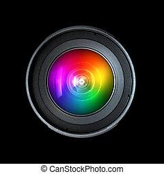 前面, 攝影, 攝影机透鏡, 看法