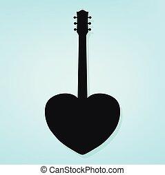 吉他, 心成形