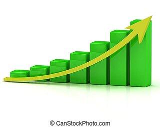 圖表, 事務, 酒吧, 產品, 成長, 綠色