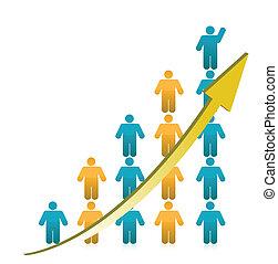 圖表, 顯示, 成長, 人們