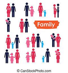 圖象, 家庭
