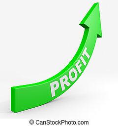增加, profit., 你