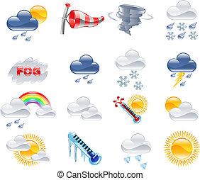 天氣預報, 圖象