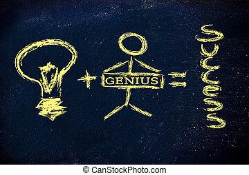 好, 成功, 想法, 均等, 加上, 聰明, 人