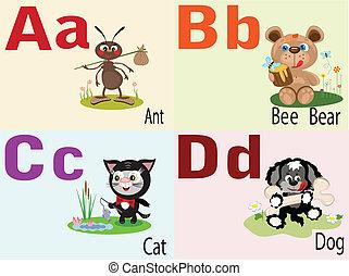 字母表, 動物, a
