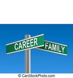 家庭, 矢量, 職業, 十字路口