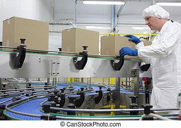 工廠, 線工人, 包裝