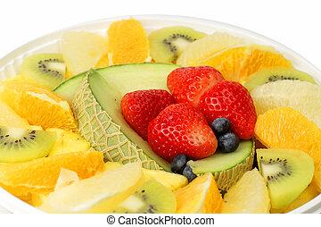 异國情調的水果, 誘惑