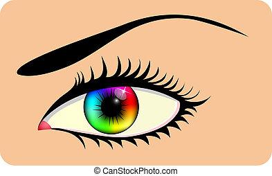 彩虹, 眼睛