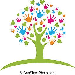 手, 心, 樹, 數字