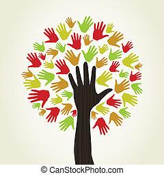 手, tree2