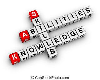 技能, 知識, 能力