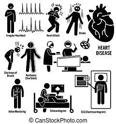攻擊, 心血管, 疾病, 心