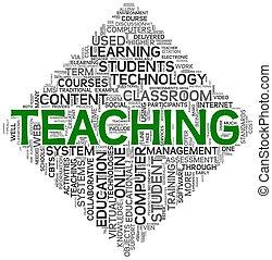 教學, 概念, 標簽, 雲