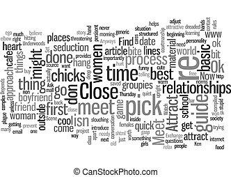 新, 吸引, 酒吧發生地點, 正文, 婦女, 美麗, 怎樣, 背景, 不, 在這裡, wordcloud, 概念
