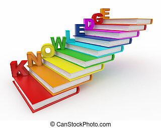 書, 詞, 知識, 樓梯