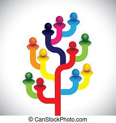 概念, 工作, 公司, 樹, 一起, 隊, 雇員