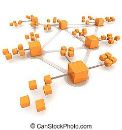 概念, 网絡, 事務
