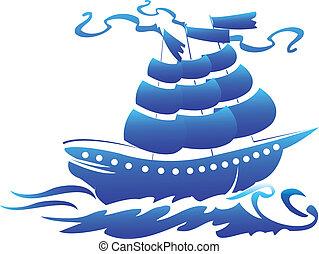 標識語, 符號, 船, 海盜