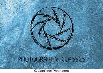 橫膈膜, 攝影, 照像機, 設計, 學校