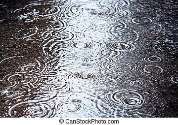 水坑, 雨