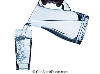 水玻璃, 壺