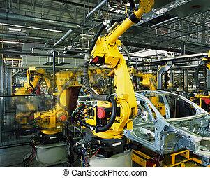汽車生產, 線