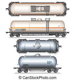 汽車, 鐵路, 坦克