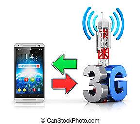 無線電通訊, 概念, 3g