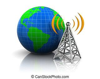 無線, 全球, 天線