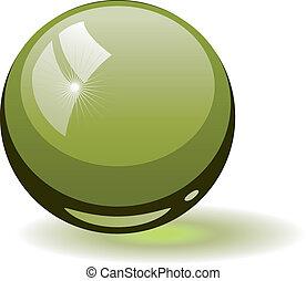 玻璃, 綠色的半球