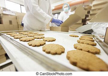 甜面包, 工廠