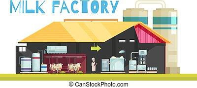 生產, 牛奶, 背景, 工廠