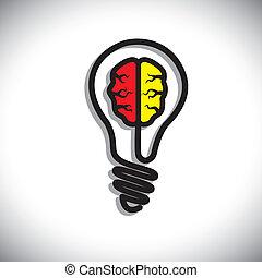 產生, 概念, 解決, 創造性, 想法, 問題