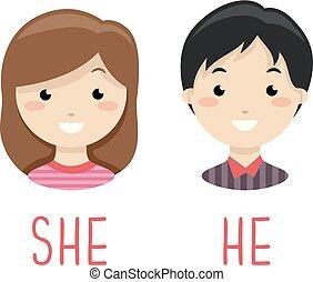 男孩, 孩子, 性, 插圖, 女孩, 標識符