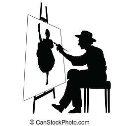 畫架, 藝術家