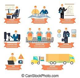 發展, 過程, 生產, infographic