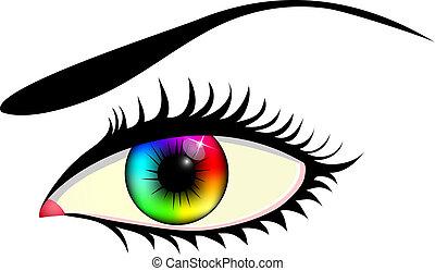 眼睛, 鮮艷, 虹膜