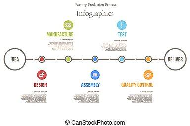 矢量, 工廠, process., 生產, infographic.
