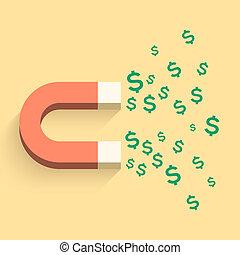磁鐵, 錢, 商業描述