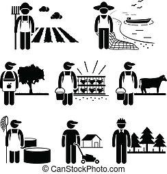 種植園, 工作, 務農, 農業