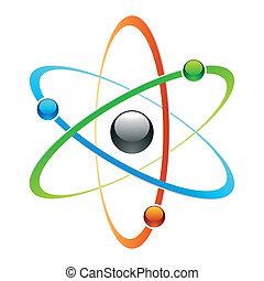 符號, 原子