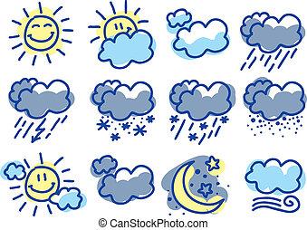 符號, 天氣