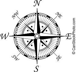 符號, 指南針