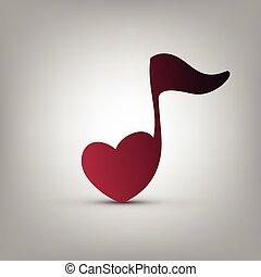 筆記, 心, 音樂, 成形