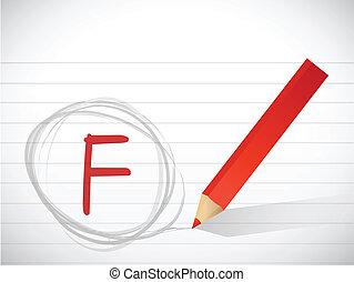 等級, 消息, 寫, f
